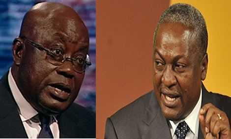 NDC Gallant Cadres attack University of Ghana over Presidential survey